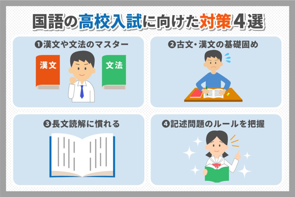 国語の高校入試に向けた対策4選