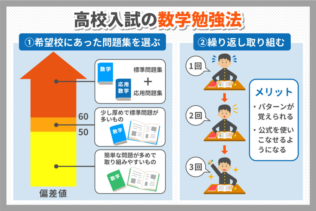 高校入試の数学勉強法